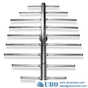 Stainless Steel Wedge Wire Screen Header Lateral for Fluid Filtration