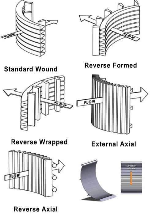 wedge wire curved screen cylinder