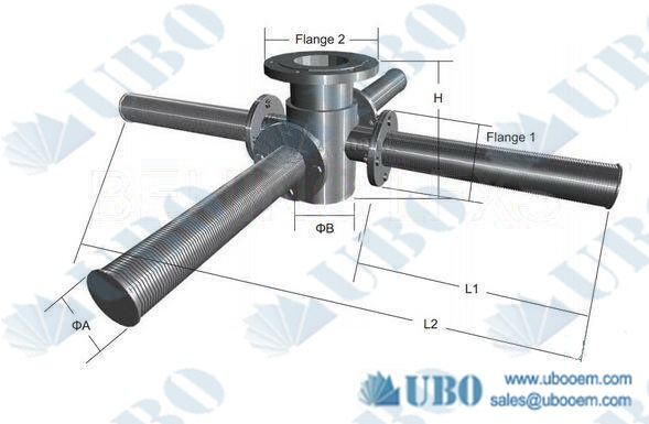 Hub lateral systems