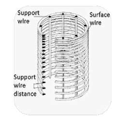 looped wedge wire screen tube