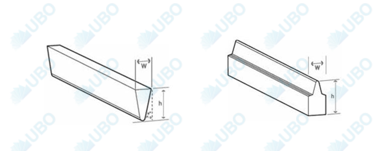 Wedge wire flat screen panel