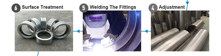 Surface Treatment-Welding The 