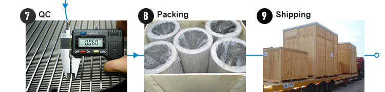 QC-Packing-Shipping