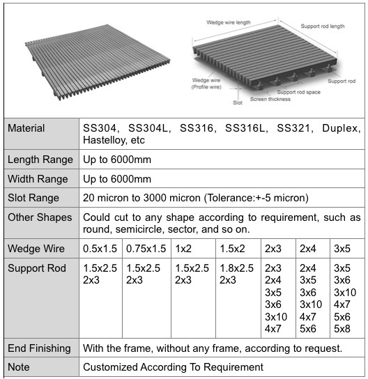 wedge wire screen specification